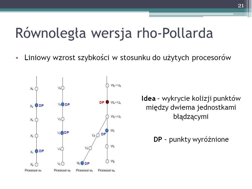 Równoległa wersja rho-Pollarda Liniowy wzrost szybkości w stosunku do użytych procesorów Idea – wykrycie kolizji punktów między dwiema jednostkami błą