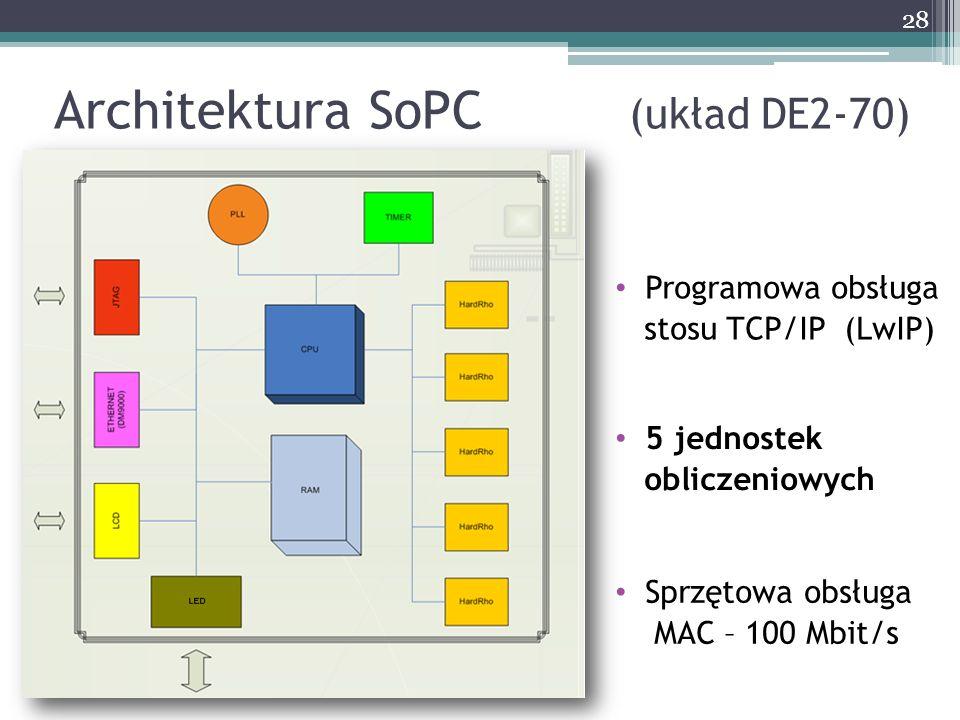 28 Programowa obsługa stosu TCP/IP (LwIP) Architektura SoPC (układ DE2-70) 5 jednostek obliczeniowych Sprzętowa obsługa MAC – 100 Mbit/s