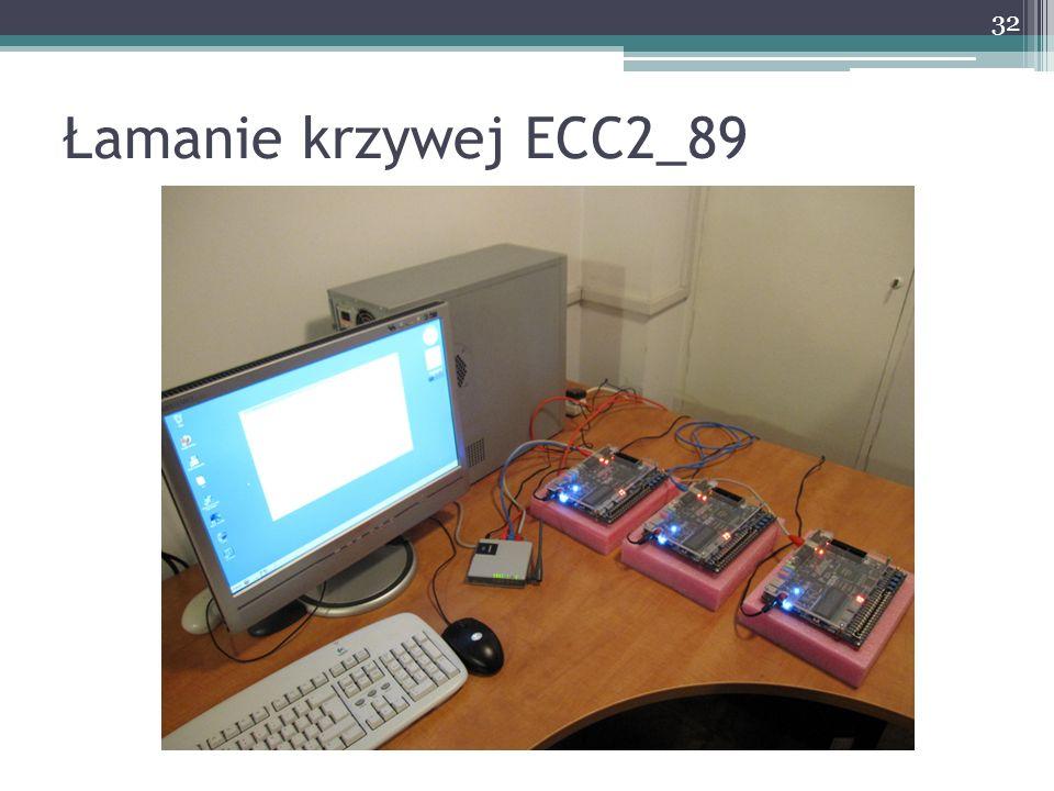 Łamanie krzywej ECC2_89 32