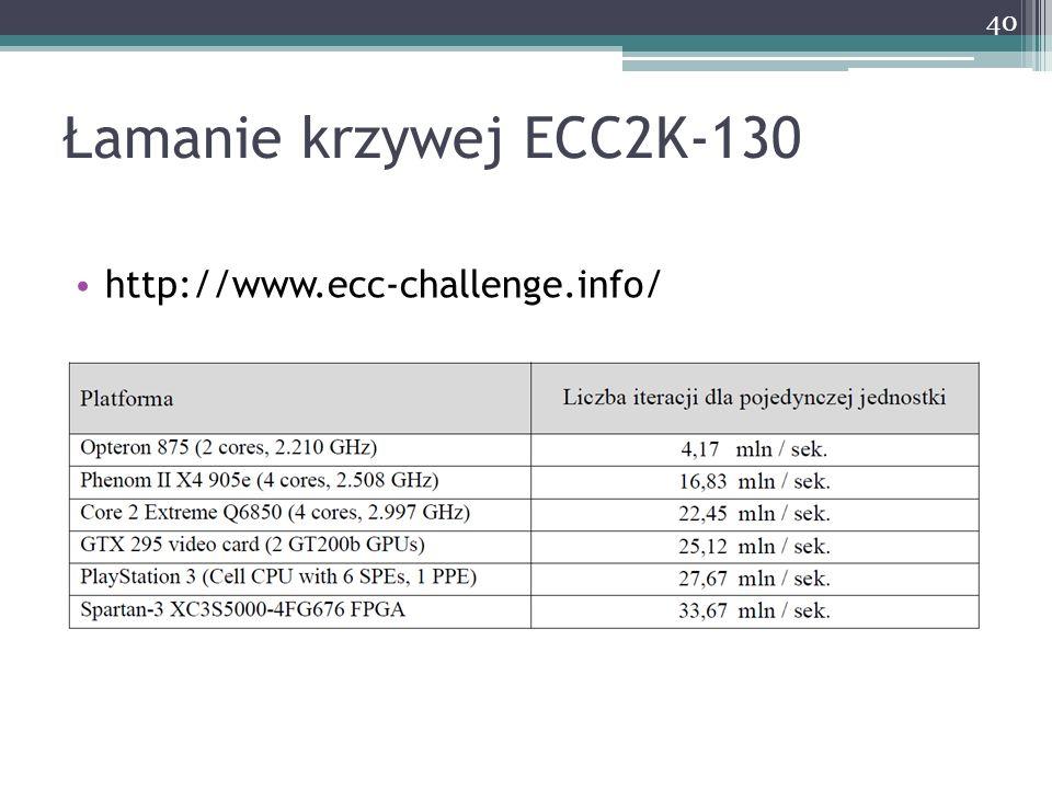 Łamanie krzywej ECC2K-130 http://www.ecc-challenge.info/ 40