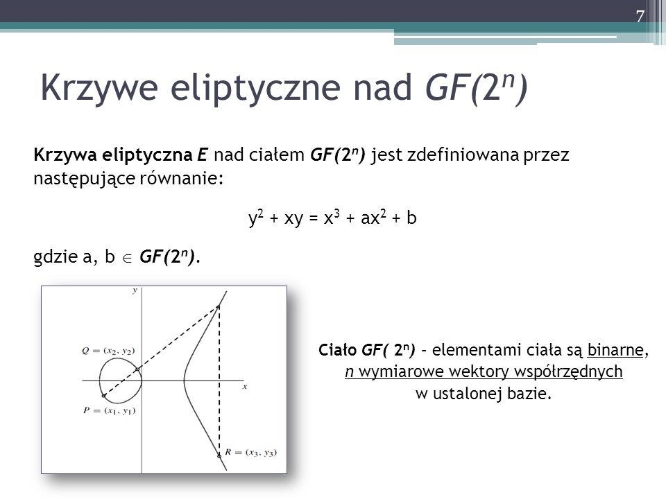 Krzywe eliptyczne nad GF(2 n ) Krzywa eliptyczna E nad ciałem GF(2 n ) jest zdefiniowana przez następujące równanie: y 2 + xy = x 3 + ax 2 + b gdzie a