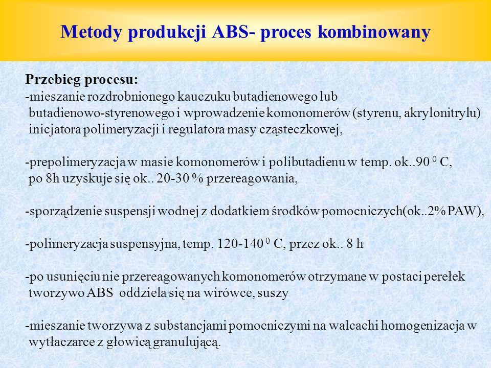 Metody produkcji ABS- proces kombinowany Przebieg procesu: -mieszanie rozdrobnionego kauczuku butadienowego lub butadienowo-styrenowego i wprowadzenie