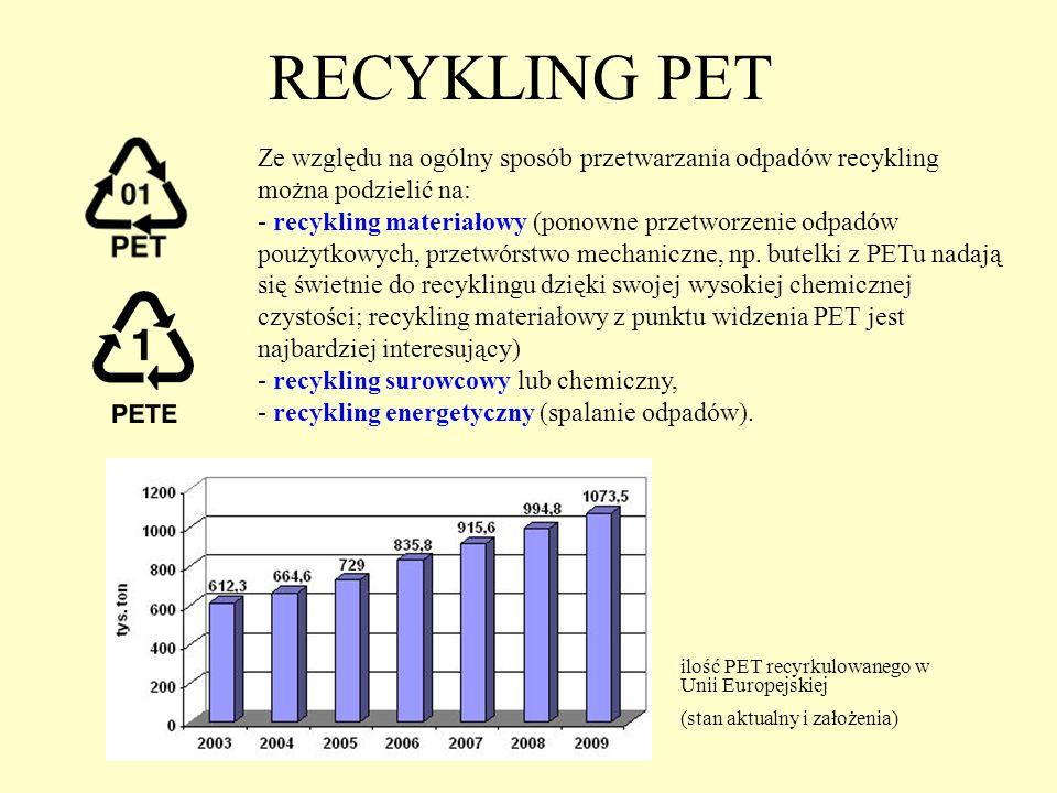 RECYKLING PET Ze względu na ogólny sposób przetwarzania odpadów recykling można podzielić na: - recykling materiałowy (ponowne przetworzenie odpadów p