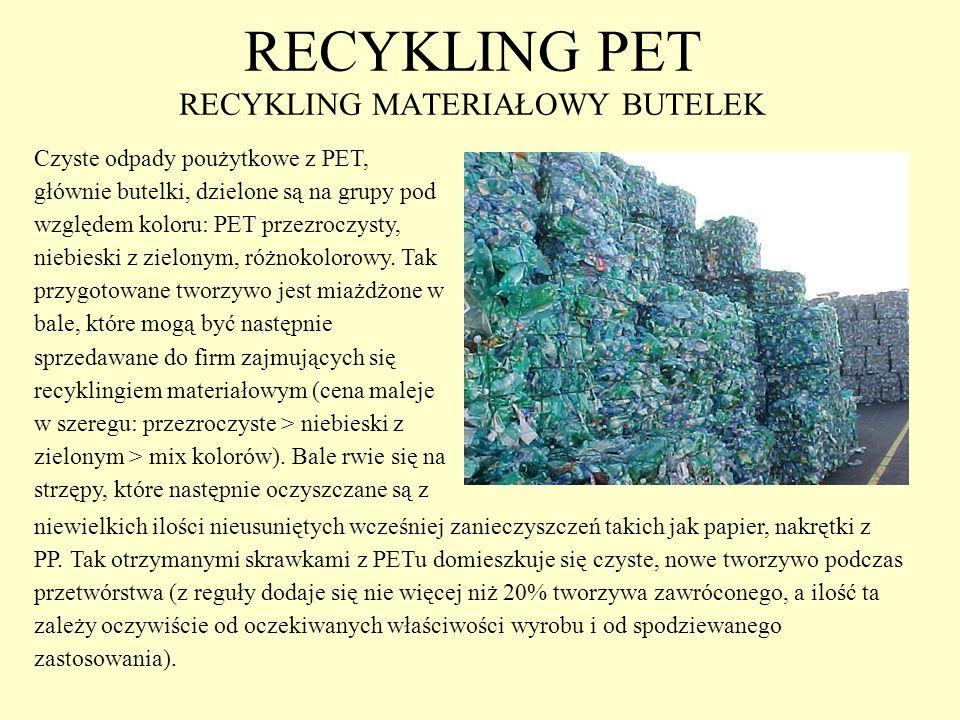 RECYKLING PET RECYKLING MATERIAŁOWY BUTELEK Czyste odpady poużytkowe z PET, głównie butelki, dzielone są na grupy pod względem koloru: PET przezroczys