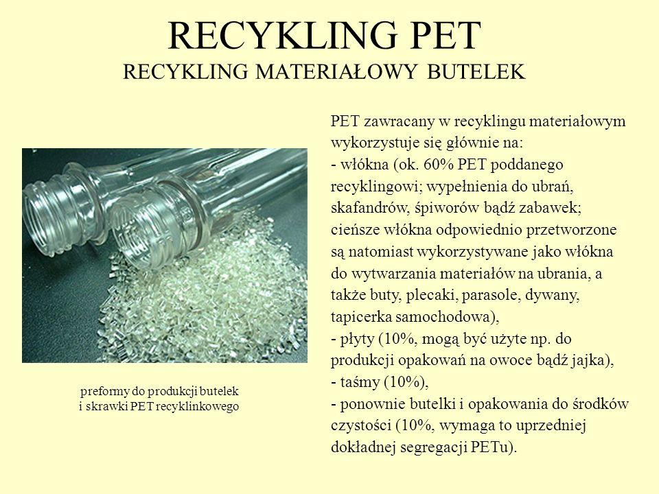 RECYKLING PET RECYKLING MATERIAŁOWY BUTELEK PET zawracany w recyklingu materiałowym wykorzystuje się głównie na: - włókna (ok. 60% PET poddanego recyk