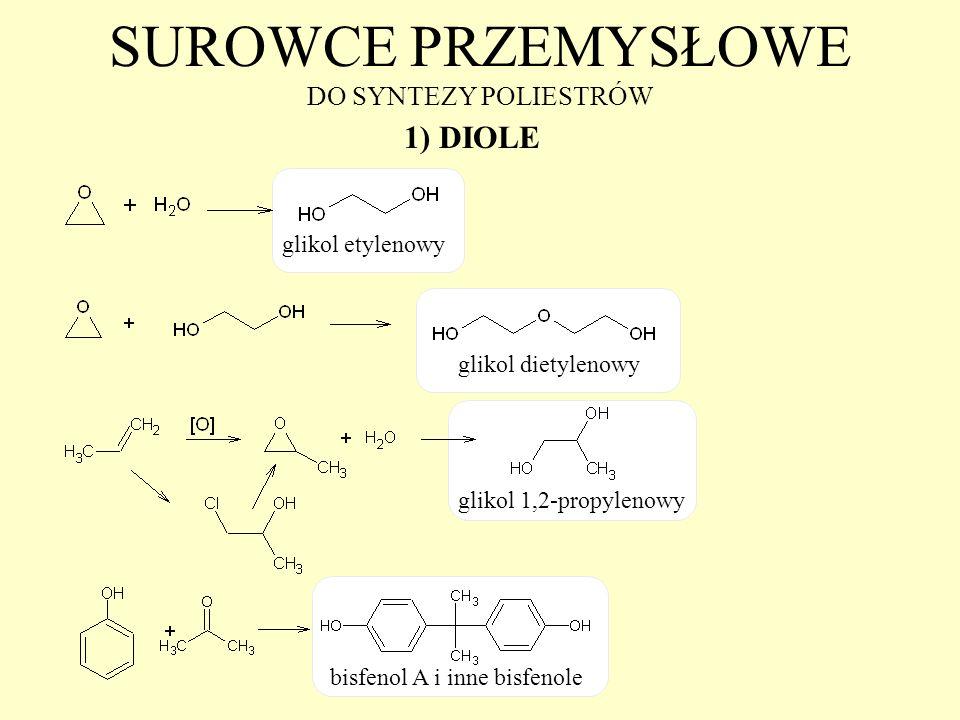 SUROWCE PRZEMYSŁOWE DO SYNTEZY POLIESTRÓW 2) DIKWASY kwas adypinowy 3) INNE kwas sebacynowy bezwodnik ftalowy chlorek izoftaloilu chlorek tereftaloilu fosgen ftalan dimetylu i inne estry