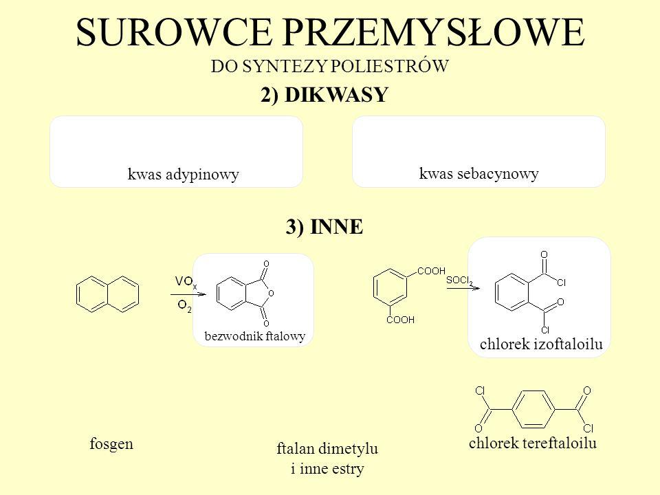 SUROWCE PRZEMYSŁOWE DO SYNTEZY POLIESTRÓW 2) DIKWASY kwas adypinowy 3) INNE kwas sebacynowy bezwodnik ftalowy chlorek izoftaloilu chlorek tereftaloilu