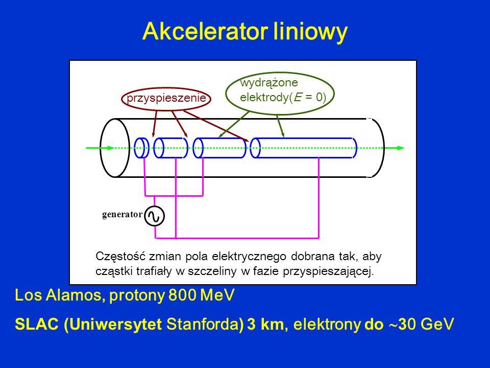 Akcelerator liniowy Los Alamos, protony 800 MeV SLAC (Uniwersytet Stanforda ) 3 km, elektrony do 3 0 GeV generator przyspieszenie wydrążone elektrody(