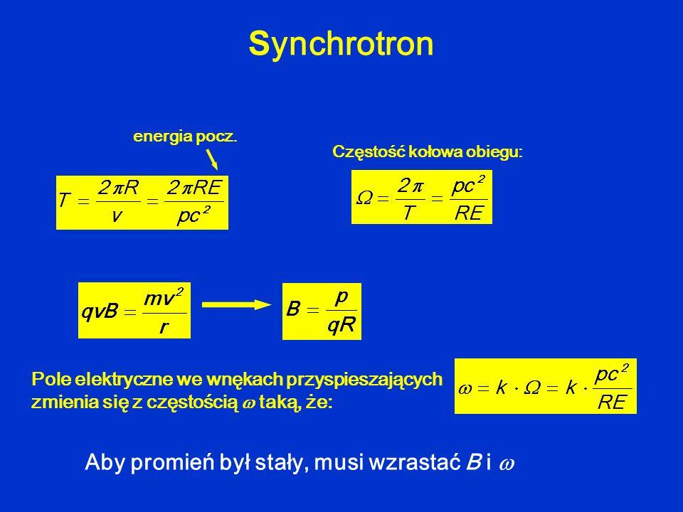 S ynchrotron energia pocz. Częstość kołowa obiegu: Pole elektryczne we wnękach przyspieszających zmienia się z częstością taką, że: Aby promień był st