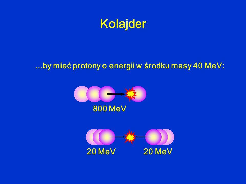 Kolajder...by mieć protony o energii w środku masy 40 MeV: 20 MeV 800 MeV