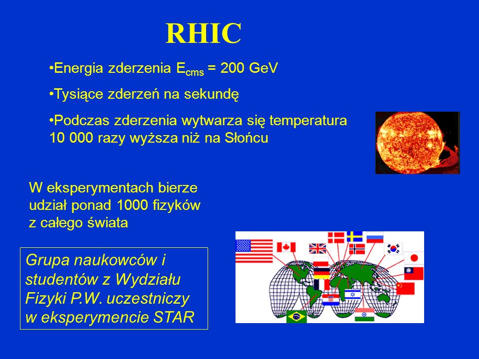 Rejestracja cząstek Cztery eksperymenty na zderzaczu RHIC