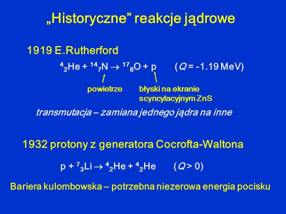 Historyczne reakcje jądrowe 4 2 He + 9 4 Be 12 6 C + n Be (,n) C 4 2 He + 9 5 B 11 7 N + n B (,n) N 1932 Chadwick: odkrycie neutronu Źródło neutronów Ra-Be: