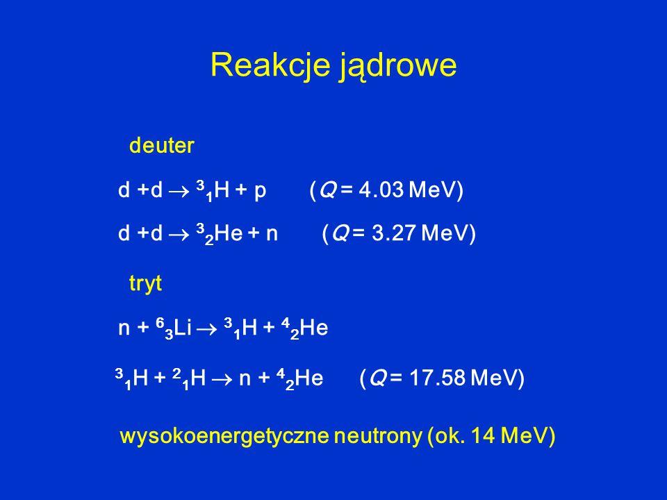 Reakcje jądrowe d +d 3 1 H + p (Q = 4.03 MeV) d +d 3 2 He + n (Q = 3.27 MeV) deuter tryt n + 6 3 Li 3 1 H + 4 2 He 3 1 H + 2 1 H n + 4 2 He (Q = 17.58