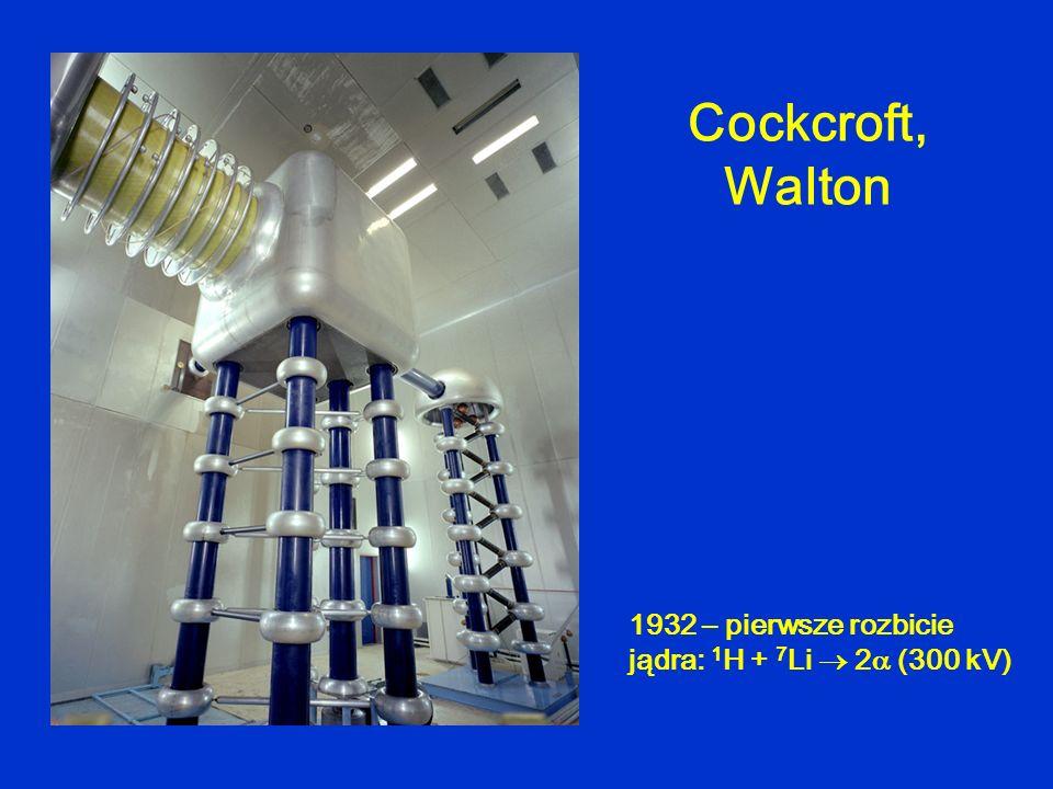 Akceleratory elektrostatyczne ++ + + + + + +++ ++ + + + + + + + + + + + + + generator Van de Graaffa (1935) maksymalne V kilka MV upływ ładunku można zmniejszyć przez wypełnienie azotem lub argonem pod ciśnieniem kilkunastu atmosfer