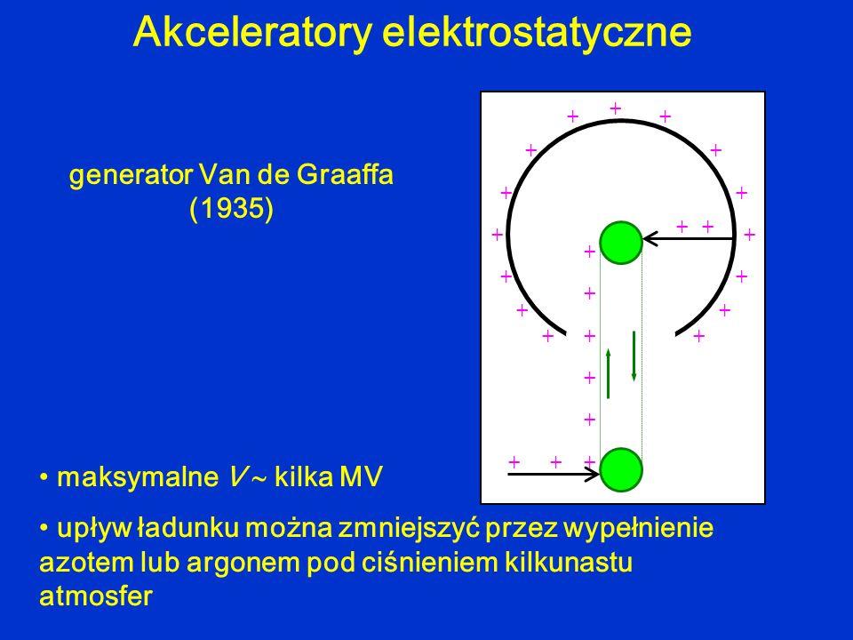 Akceleratory elektrostatyczne ++ + + + + + +++ ++ + + + + + + + + + + + + + generator Van de Graaffa (1935) maksymalne V kilka MV upływ ładunku można