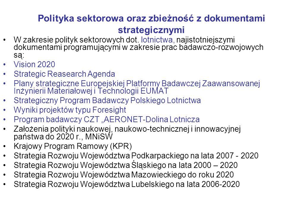 Polityka sektorowa oraz zbieżność z dokumentami strategicznymi W zakresie polityk sektorowych dot. lotnictwa, najistotniejszymi dokumentami programują