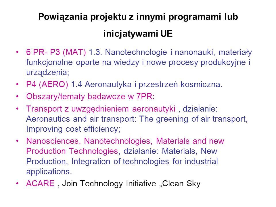 Powiązania projektu z innymi programami lub inicjatywami UE 6 PR- P3 (MAT) 1.3. Nanotechnologie i nanonauki, materiały funkcjonalne oparte na wiedzy i
