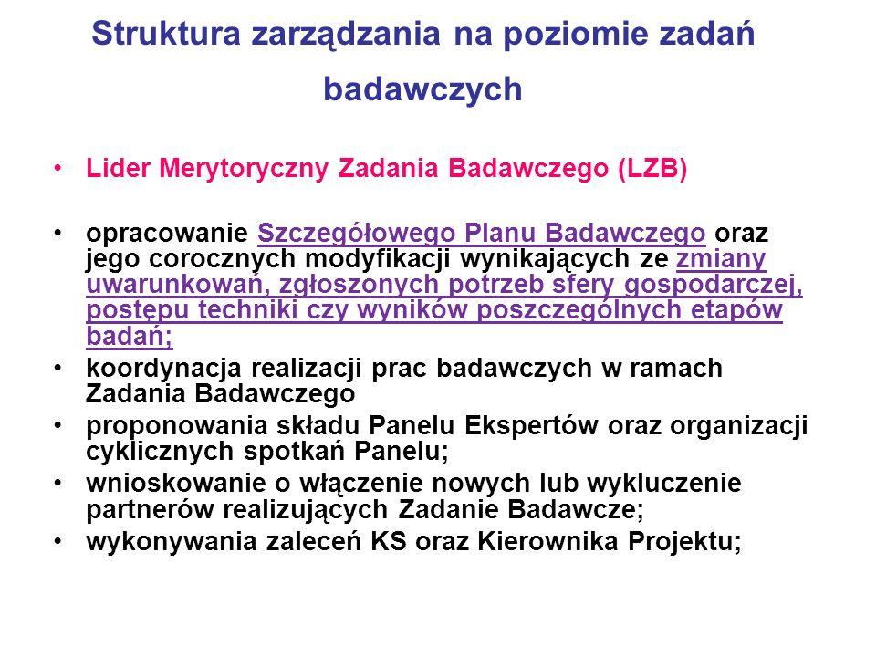 Struktura zarządzania na poziomie zadań badawczych Lider Merytoryczny Zadania Badawczego (LZB) opracowanie Szczegółowego Planu Badawczego oraz jego co