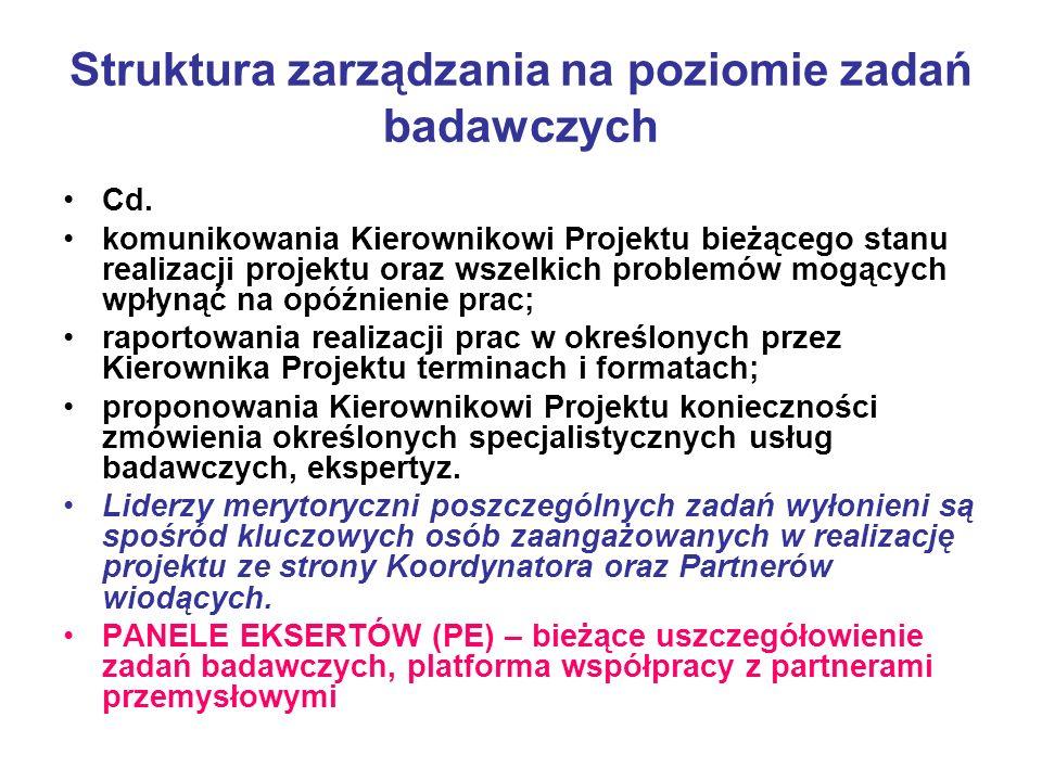 Struktura zarządzania na poziomie zadań badawczych Cd. komunikowania Kierownikowi Projektu bieżącego stanu realizacji projektu oraz wszelkich problemó