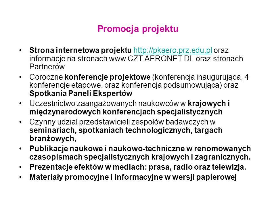 Promocja projektu Strona internetowa projektu http://pkaero.prz.edu.pl oraz informacje na stronach www CZT AERONET DL oraz stronach Partnerówhttp://pk