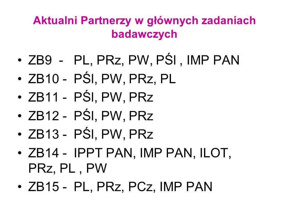 Aktualni Partnerzy w głównych zadaniach badawczych ZB9 - PL, PRz, PW, PŚl, IMP PAN ZB10 - PŚl, PW, PRz, PL ZB11 - PŚl, PW, PRz ZB12 - PŚl, PW, PRz ZB1