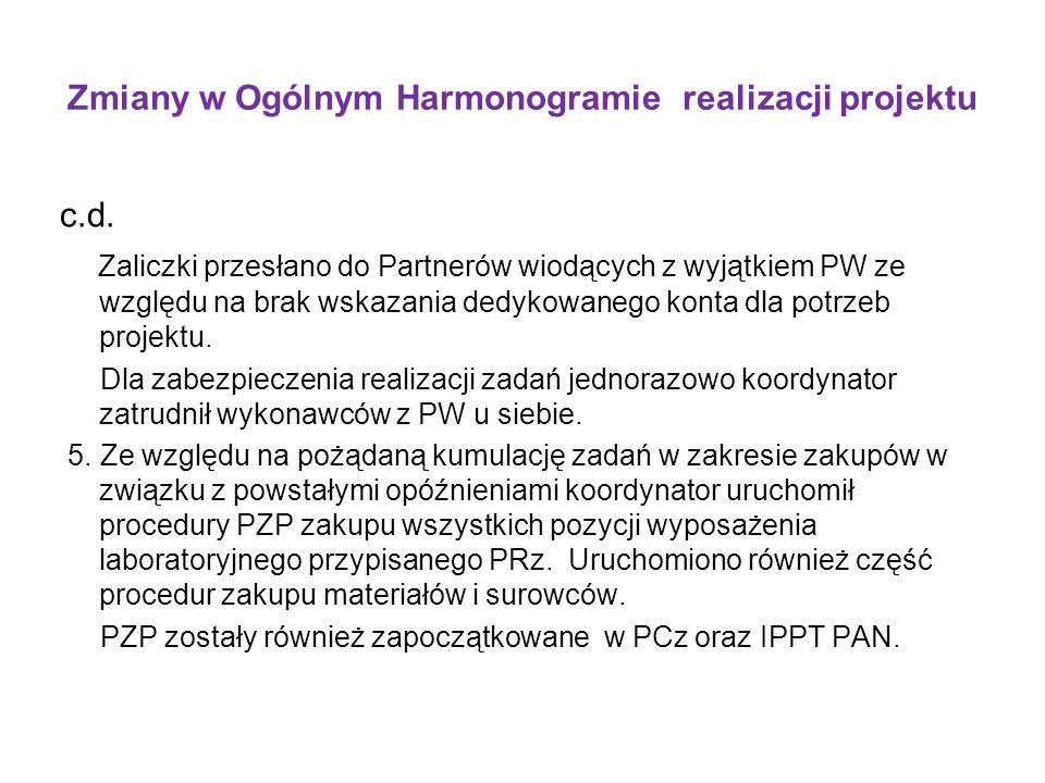 Zmiany w Ogólnym Harmonogramie realizacji projektu c.d. Zaliczki przesłano do Partnerów wiodących z wyjątkiem PW ze względu na brak wskazania dedykowa