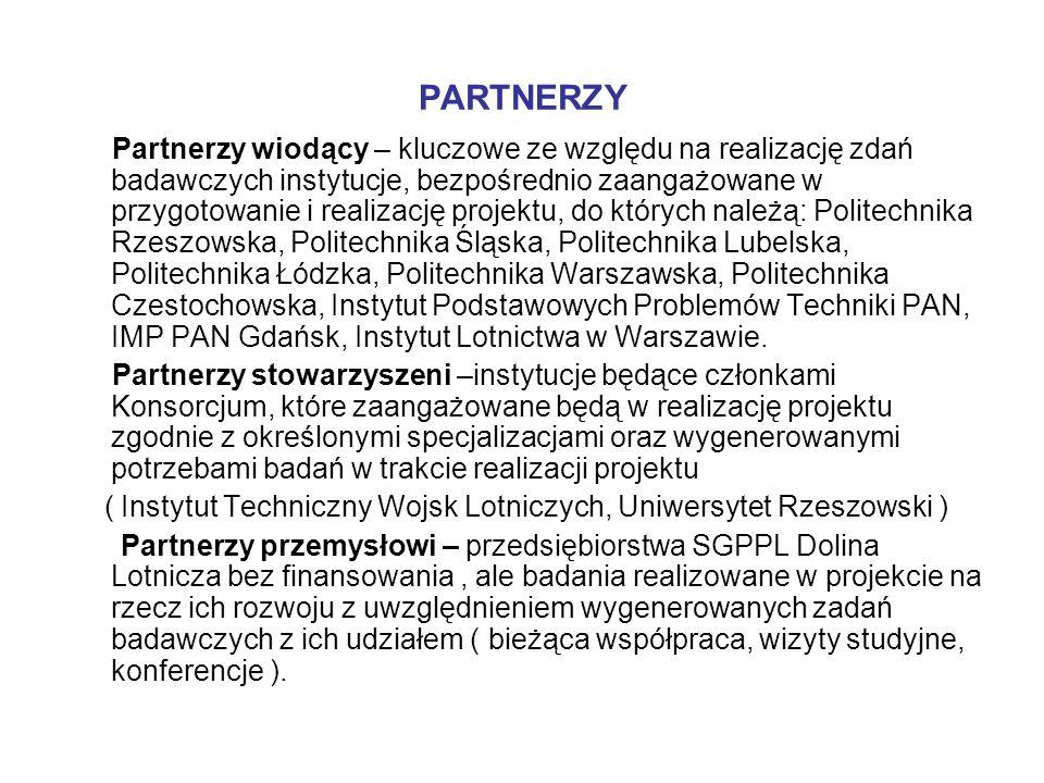 Polityka sektorowa oraz zbieżność z dokumentami strategicznymi W zakresie polityk sektorowych dot.