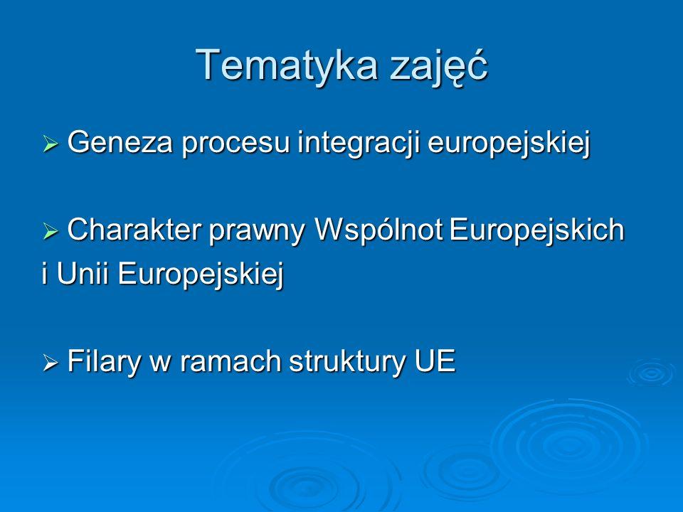 Tematyka zajęć Geneza procesu integracji europejskiej Geneza procesu integracji europejskiej Charakter prawny Wspólnot Europejskich Charakter prawny W