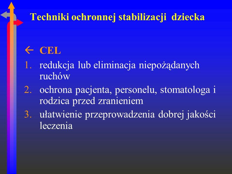 Techniki ochronnej stabilizacji dziecka ßCEL 1.redukcja lub eliminacja niepożądanych ruchów 2.ochrona pacjenta, personelu, stomatologa i rodzica przed