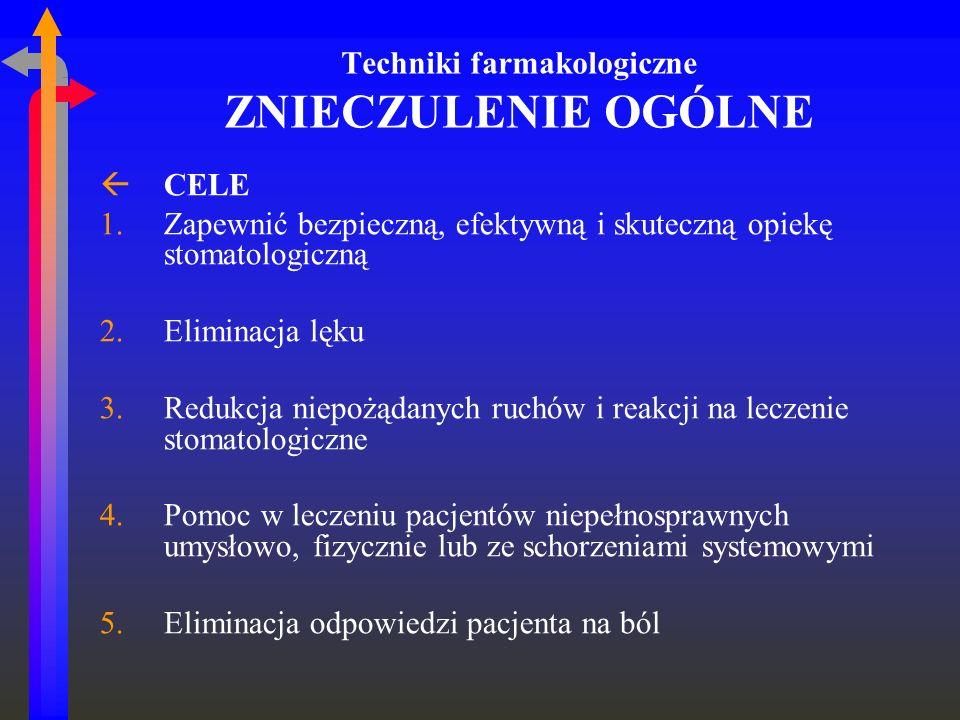 Techniki farmakologiczne ZNIECZULENIE OGÓLNE ßCELE 1.Zapewnić bezpieczną, efektywną i skuteczną opiekę stomatologiczną 2.Eliminacja lęku 3.Redukcja ni