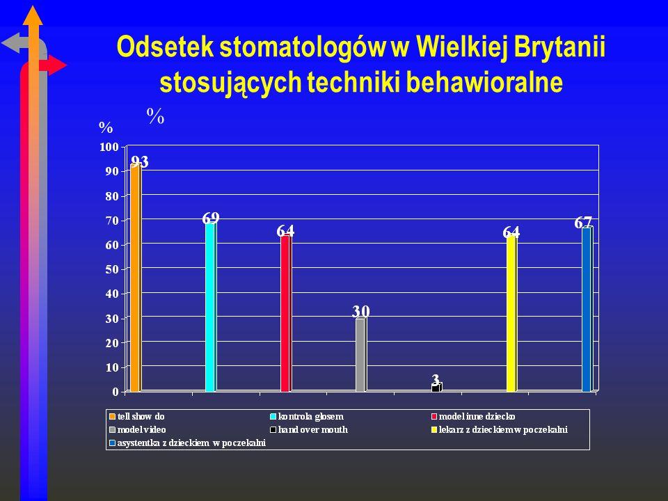 Odsetek stomatologów w Wielkiej Brytanii stosujących techniki behawioralne % %