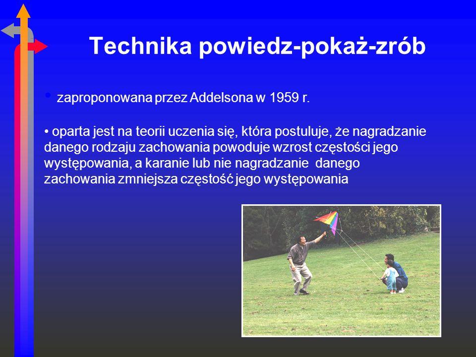 Technika powiedz-pokaż-zrób zaproponowana przez Addelsona w 1959 r. oparta jest na teorii uczenia się, która postuluje, że nagradzanie danego rodzaju