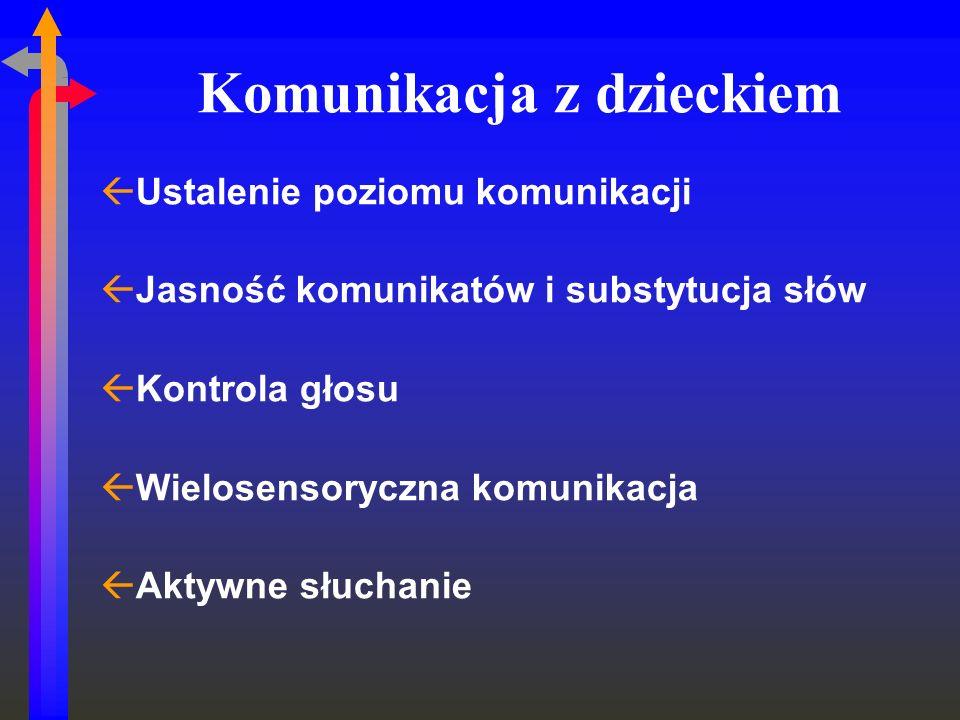 Komunikacja z dzieckiem ßUstalenie poziomu komunikacji ßJasność komunikatów i substytucja słów ßKontrola głosu ßWielosensoryczna komunikacja ßAktywne