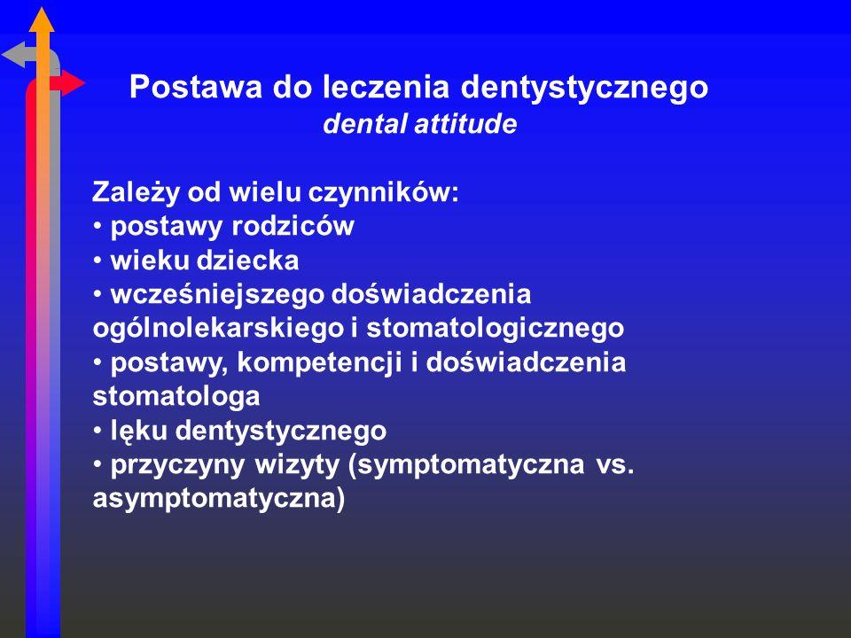 Postawa do leczenia dentystycznego dental attitude Zależy od wielu czynników: postawy rodziców wieku dziecka wcześniejszego doświadczenia ogólnolekars