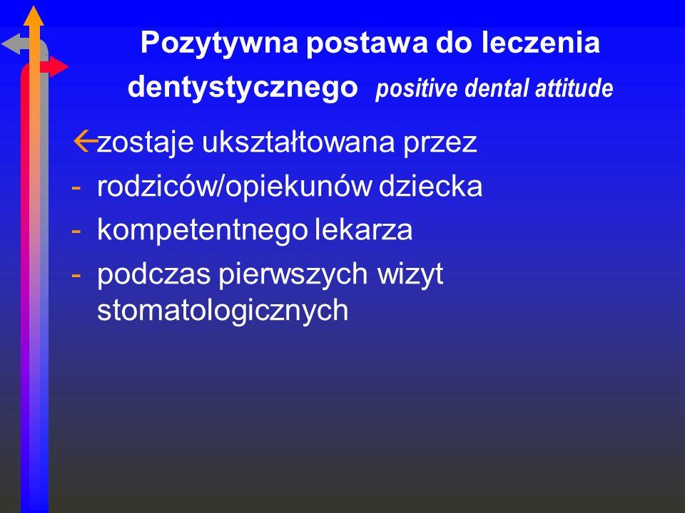 Pozytywna postawa do leczenia dentystycznego positive dental attitude ßzostaje ukształtowana przez -rodziców/opiekunów dziecka -kompetentnego lekarza
