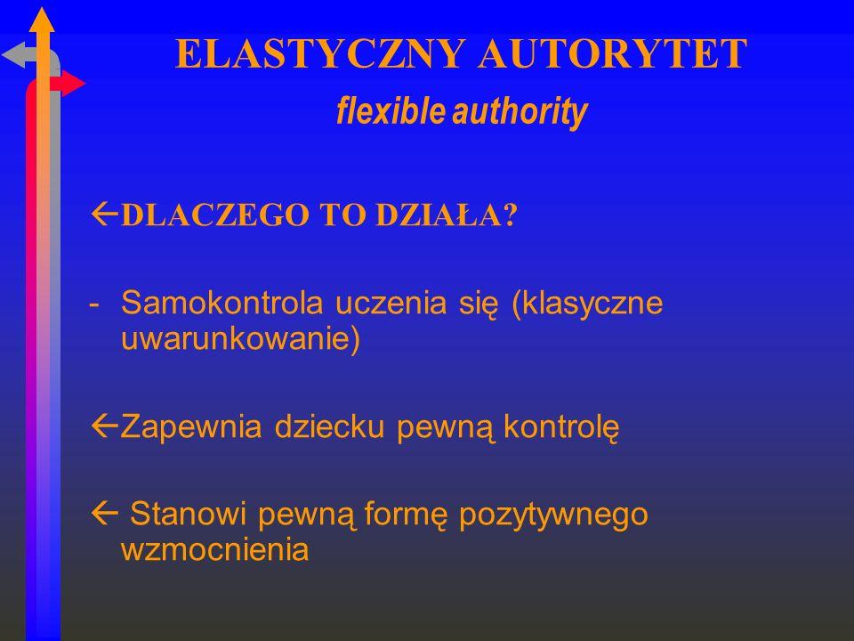 ELASTYCZNY AUTORYTET flexible authority ßDLACZEGO TO DZIAŁA? -Samokontrola uczenia się (klasyczne uwarunkowanie) ßZapewnia dziecku pewną kontrolę ß St