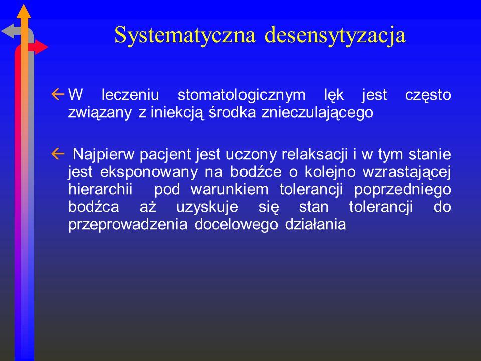 Systematyczna desensytyzacja ßW leczeniu stomatologicznym lęk jest często związany z iniekcją środka znieczulającego ß Najpierw pacjent jest uczony re
