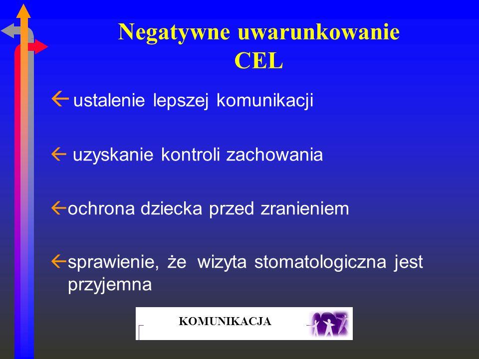 Negatywne uwarunkowanie CEL ustalenie lepszej komunikacji ß uzyskanie kontroli zachowania ßochrona dziecka przed zranieniem ßsprawienie, że wizyta sto