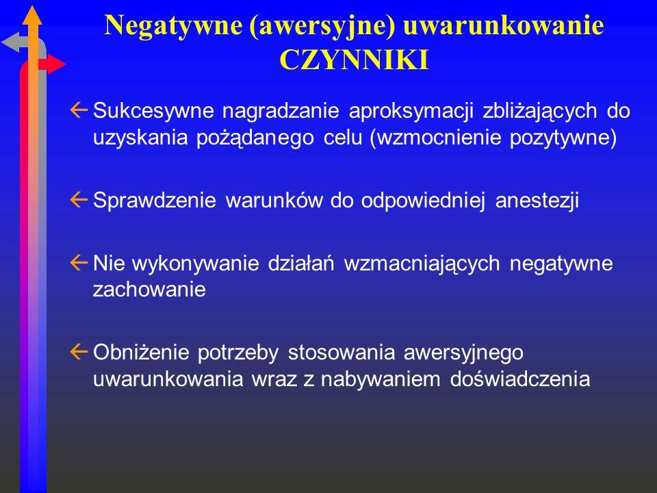 Negatywne (awersyjne) uwarunkowanie CZYNNIKI ßSukcesywne nagradzanie aproksymacji zbliżających do uzyskania pożądanego celu (wzmocnienie pozytywne) ßS