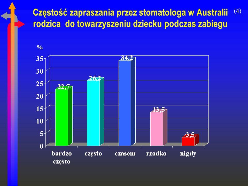 Częstość zapraszania przez stomatologa w Australii rodzica do towarzyszeniu dziecku podczas zabiegu % (4)