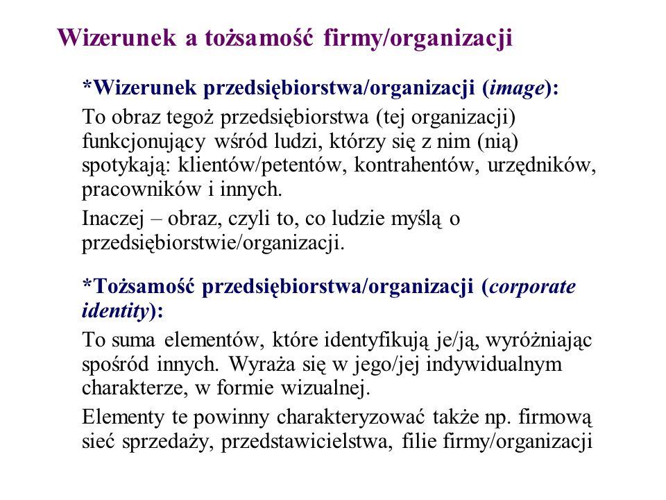 Wizerunek a tożsamość firmy/organizacji Warunki, jakie muszą spełnić elementy tożsamości przedsiębiorstwa 1.