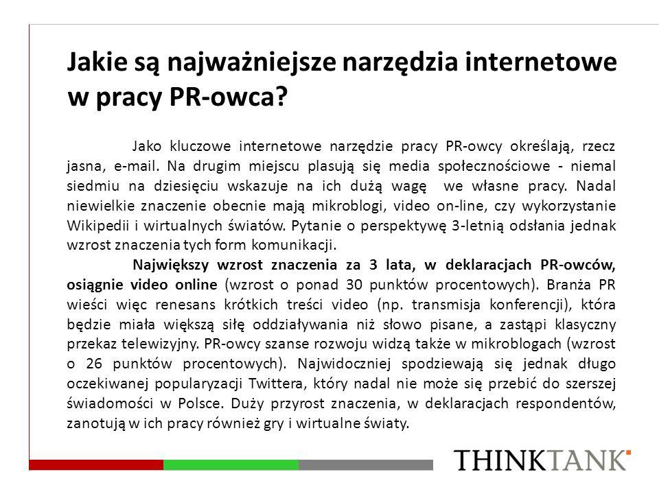 Jakie są najważniejsze narzędzia internetowe w pracy PR-owca? Jako kluczowe internetowe narzędzie pracy PR-owcy określają, rzecz jasna, e-mail. Na dru