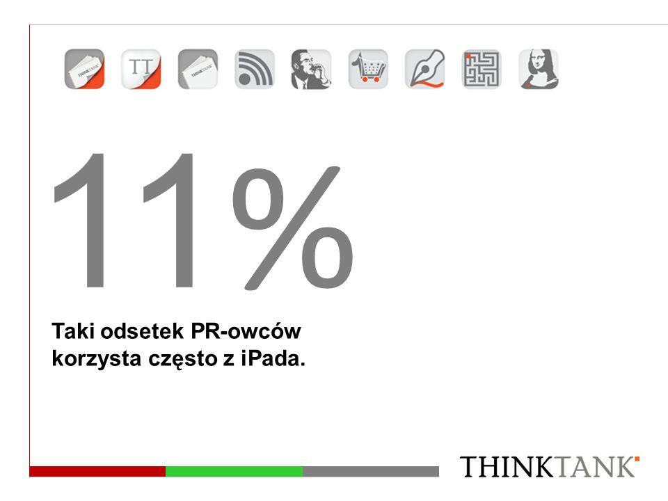 11 % Taki odsetek PR-owców korzysta często z iPada.