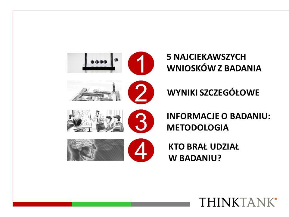 Wykorzystywane przez PR internetowe narzędzia komunikacji* *odpowiedzi istotne i bardzo istotne na 5-stopniowej skali (zupełnie nieistotne, raczej nieistotne, trudno powiedzieć, istotne, bardzo istotne) Najwyższy deklarowany wzrost znaczenie