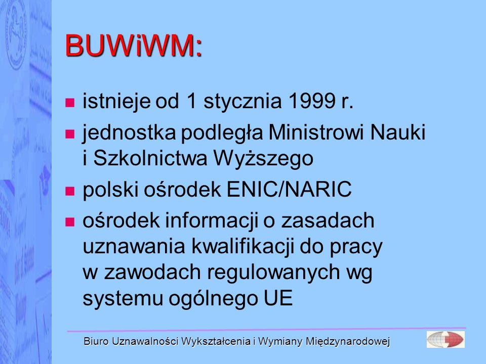 Biuro Uznawalności Wykształcenia i Wymiany Międzynarodowej BUWiWM: istnieje od 1 stycznia 1999 r. jednostka podległa Ministrowi Nauki i Szkolnictwa Wy