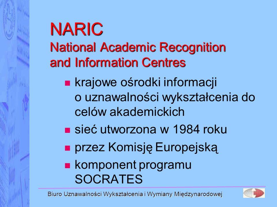 Biuro Uznawalności Wykształcenia i Wymiany Międzynarodowej NARIC National Academic Recognition and Information Centres krajowe ośrodki informacji o uz
