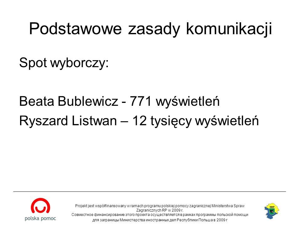 Podstawowe zasady komunikacji Spot wyborczy: Beata Bublewicz - 771 wyświetleń Ryszard Listwan – 12 tysięcy wyświetleń Projekt jest współfinansowany w