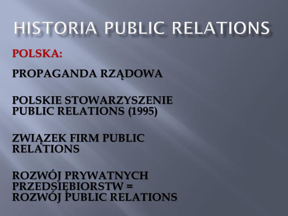 POLSKA: PROPAGANDA RZĄDOWA POLSKIE STOWARZYSZENIE PUBLIC RELATIONS (1995) ZWIĄZEK FIRM PUBLIC RELATIONS ROZWÓJ PRYWATNYCH PRZEDSIĘBIORSTW = ROZWÓJ PUB