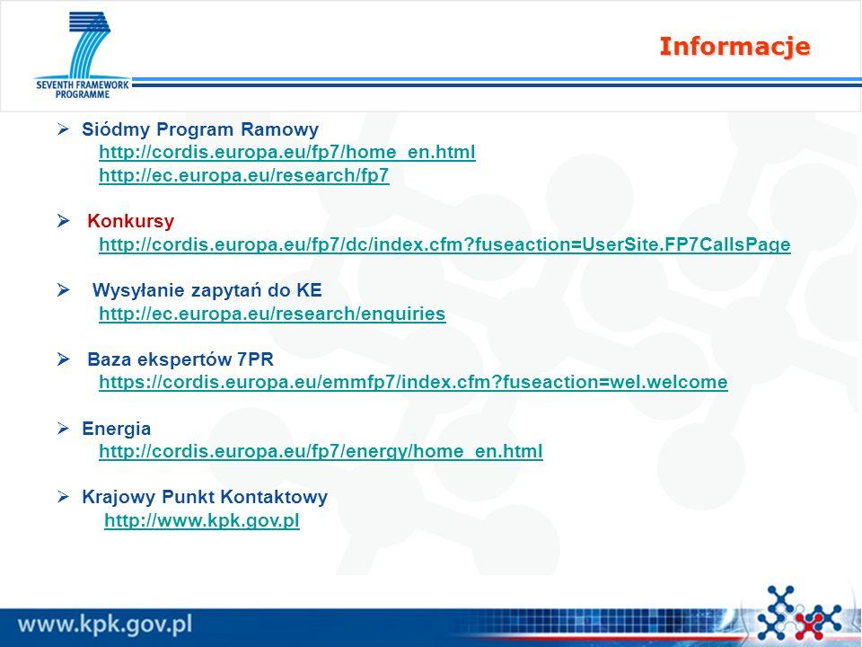 Siódmy Program Ramowy http://cordis.europa.eu/fp7/home_en.html http://ec.europa.eu/research/fp7 Konkursy http://cordis.europa.eu/fp7/dc/index.cfm?fuse
