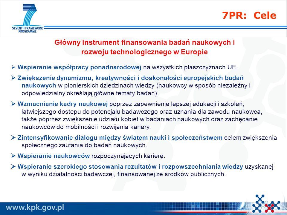 7PR: Cele Główny instrument finansowania badań naukowych i rozwoju technologicznego w Europie Wspieranie współpracy ponadnarodowej na wszystkich płasz